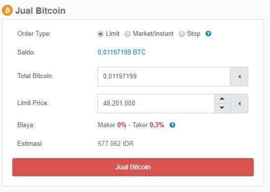 Jual Bitcoin Dengan Cepat