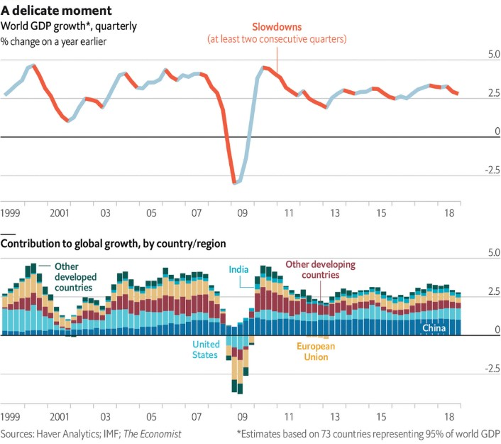 Pilar Economy 3.0